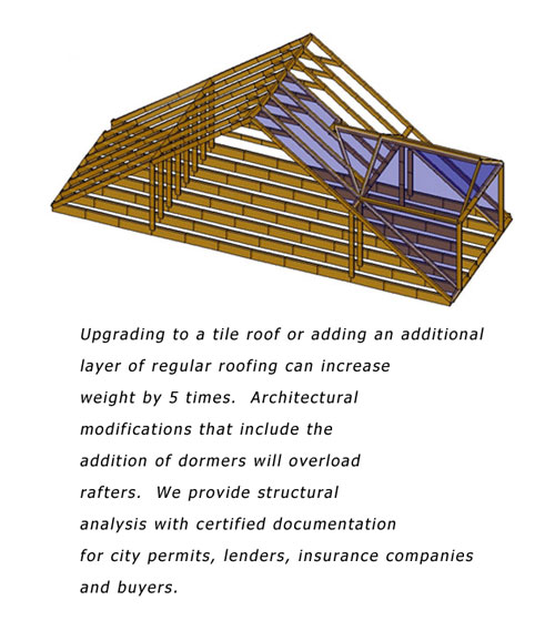Roof Structure Design